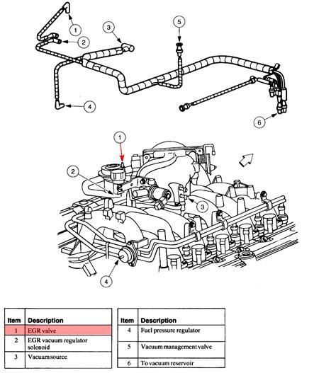 2002 Volvo S60 Wire Diagram by 2002 Volvo S60 Engine Wire Diagram Wiring Diagram Database
