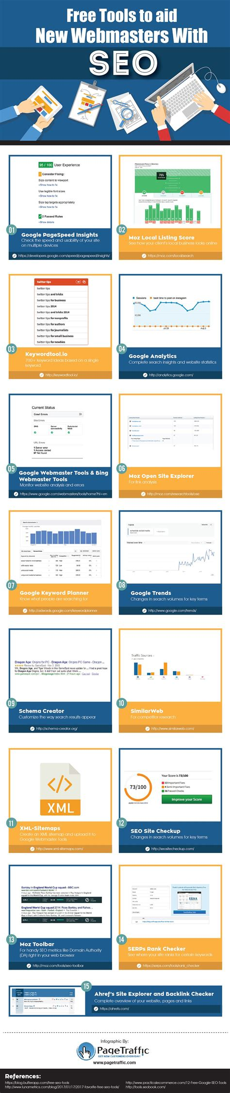 Website Ranking by The Top 10 Seo Infographics Of 2017