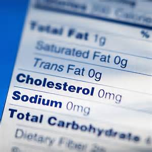 Cholesterol Free Food Label