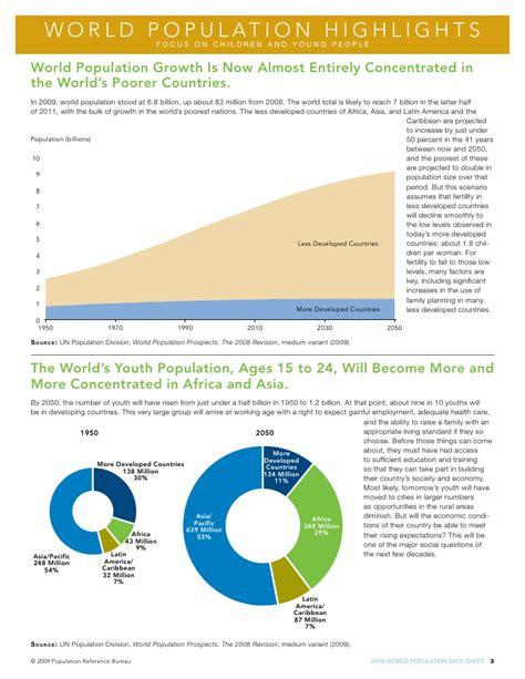 population reference bureau population data sheet
