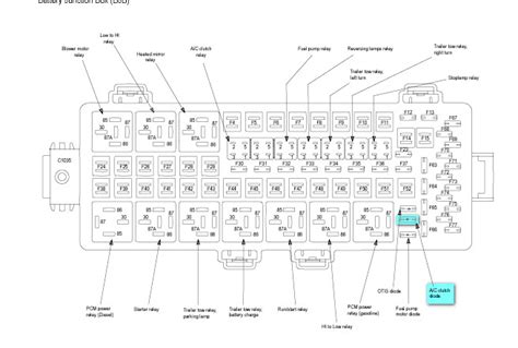 2008 ford f250 duty fuse panel diagram www