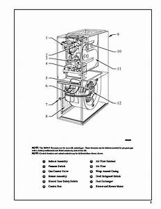 Carrier 58pav 8pd Gas Furnace Owners Manual
