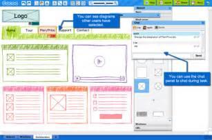 web design tool 10 excellent tools for creating web design wireframes web design ledger
