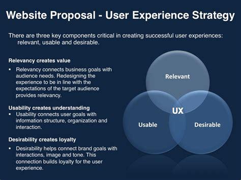 start   website proposal template part