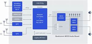 Qualcomm Mesh Networking Devkit Supports Amazon Avs