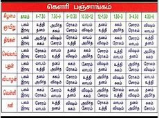 Tamil Horoscopes birth date tamil astrology in 2013