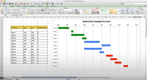 microsoft excel gantt chart template free free gantt chart excel template calendar template letter format printable holidays usa uk