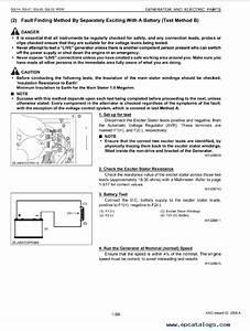 Kubota Generator Parts Manual