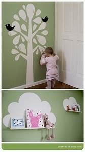 Raffrollo Kinderzimmer Junge : kinderzimmer plus my pink rabbit painting ~ A.2002-acura-tl-radio.info Haus und Dekorationen