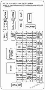 Fuse Box Diagram  U0026gt  Kia Rio  Dc  2000