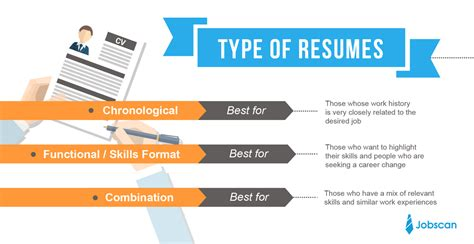 Three Kinds Of Resumes by Resume Formats Jobscan