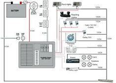 Wiring Diagram Standard Electrical Set Camper