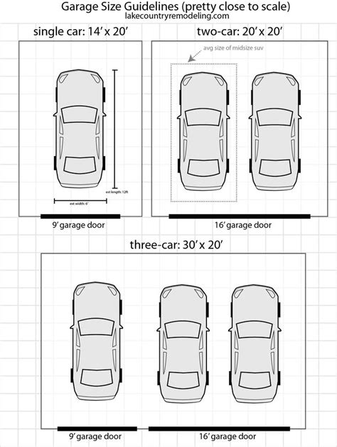 average car width 3 car garage dimensions building codes and guides pinterest beautiful 3 car garage and