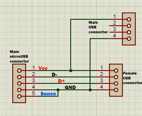 usb otg y cable diagram wiring diagram and schematic