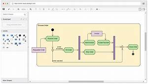 How To Draw Uml Activity Diagram Online  U2013 Ralph Garcia