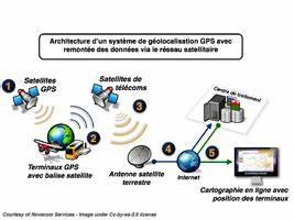 Puce De Géolocalisation : g olocalisation wikip dia ~ Maxctalentgroup.com Avis de Voitures