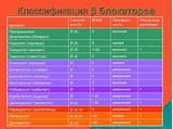 Современные подходы к лечению артериальной гипертензии классификация