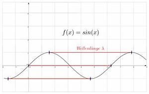 Wellenlänge Berechnen Licht : longitudinalwelle wikipedia ~ Themetempest.com Abrechnung