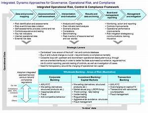 Value At Risk Berechnen Beispiel : capturing the elusive promise of big data for risk management celent ~ Themetempest.com Abrechnung