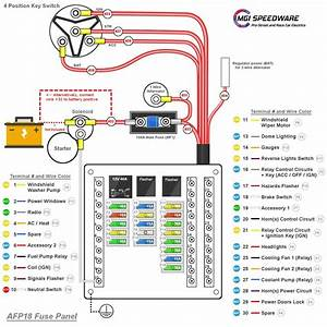 Universal Automotive Fuse Box