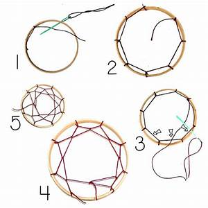 Fabriquer Un String : fabriquer un attrape r ve tutoriel d taill et id es de ~ Zukunftsfamilie.com Idées de Décoration