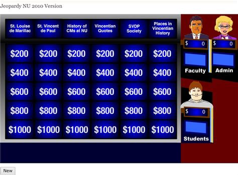 Vincentian Jeopardy At Niagara University