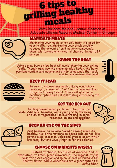 6 Tips To Grilling Healthy Meals  Health Enews
