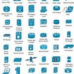 Cisco Network Icon Topology Icons Stencils Graffletopia