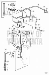 Volvo Penta Exploded View    Schematic Closed Cooling