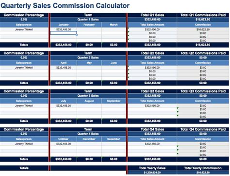 Sales Commision Structure Template by Quarterly Sales Commission Calculator