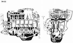 7m ge introduction With toyota 7m engine