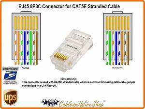 Cat5e Rj45 8p8c Plug Connector For Stranded Wire 20893