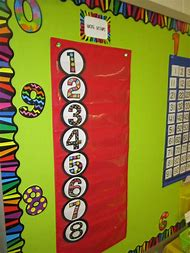 Best First Grade Classroom Decor Ideas And Images On Bing Find