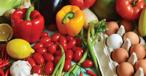 introduction  healthy eating recommended practices