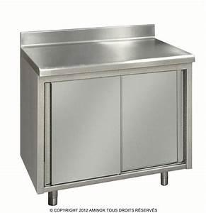 Meuble Cuisine Plan De Travail : meuble de cuisine plan de travail 16 id es de d coration ~ Dailycaller-alerts.com Idées de Décoration