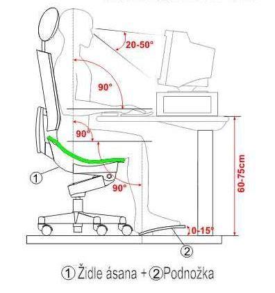 file ergonomie jpg wikimedia commons