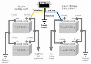 Rv Battery Bank Wiring Diagram