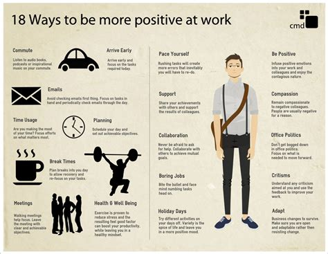 Hate Your Job? 18 Ways To Be More Positive At Work [infographic]  Daily Infographic