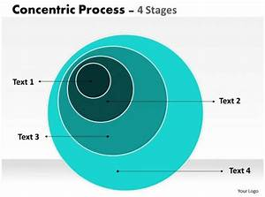Technology Roadmap Powerpoint Template 4 Staged Concentric Circle Diagram Powerpoint