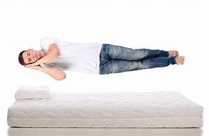 Bett1 De Matratzen : der matratzen testsieger der stiftung warentest ~ Watch28wear.com Haus und Dekorationen