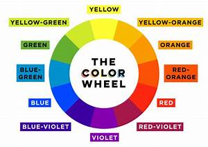 Color Theory  A Beginner U0026 39 S Guide To The Basics