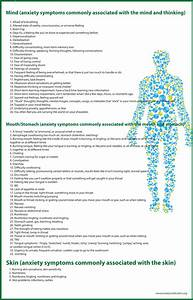 Over 100 Anxiety Symptoms  U2013 Infographics