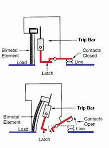 type of tripping mechanism of mcb mccb part 1 With basic connections of circuit breaker control for the opening operation