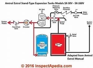Boiler Expansion Tank Piping Diagram