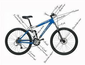 bicycle parts diagram printable diagram With mtb parts diagram