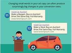 71 ad test for Adwords Campaigns