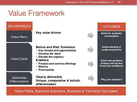 The Process Of Creating A Business Plan Teaches You Many Things 2 Framework For Developing A Business Plan