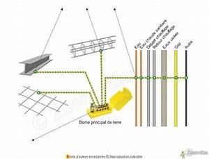 installer une prise de terre dans une maison installer With comment installer la terre dans une maison