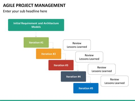 Agile Project Management Powerpoint Template  Sketchbubble. Massage Therapist Responsibilities. How Can We Make A Website 2007 Mercedes Cl550. Va Loan Debt To Income Ratio. Culinary Bachelors Degree New Laptop Releases. New Zealand Car Rental Reviews. Home Air Conditioning Systems Prices. Personal Injury Lawyer Lafayette La. Current Refinance Rates Nj Cpa Exam Virginia