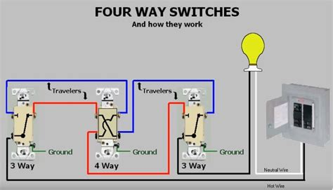 i am trying to wire in a 4 way switch system to replace 3